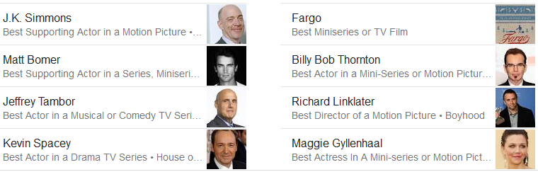 Golden Globes 2015_2